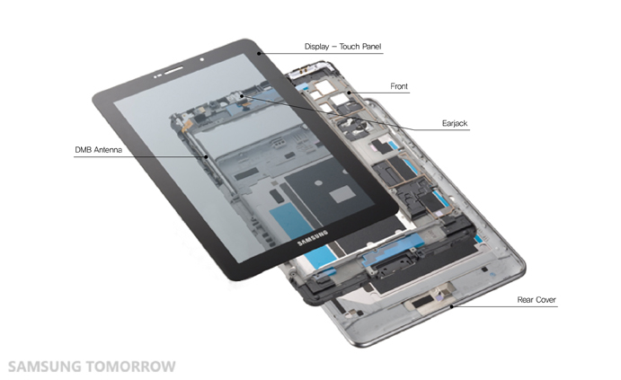 Inside the GALAXY Tab 7.7 LTE – Samsung Global Newsroom