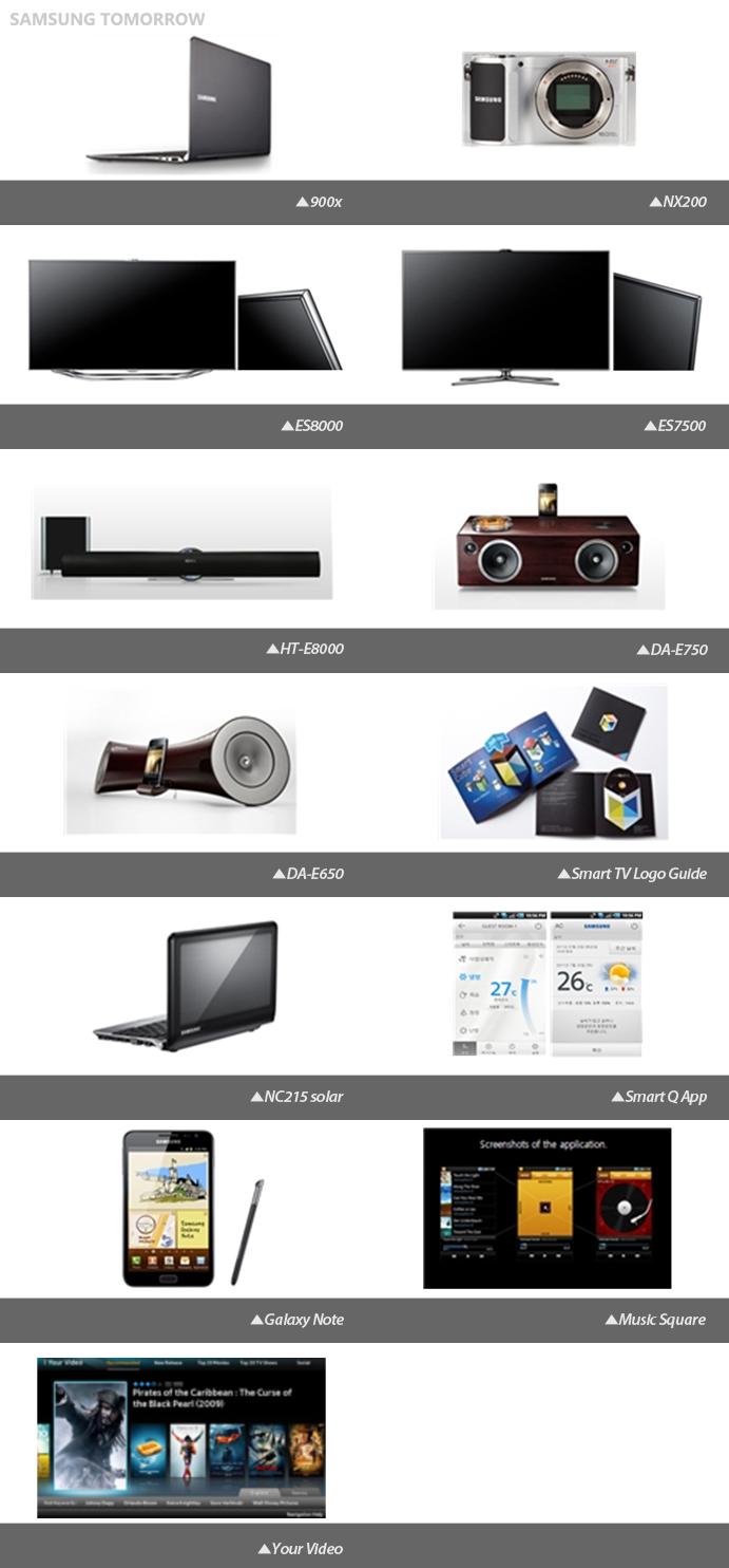 Samsung Electronics receives seven awards at IDEA 2012 (1 ...