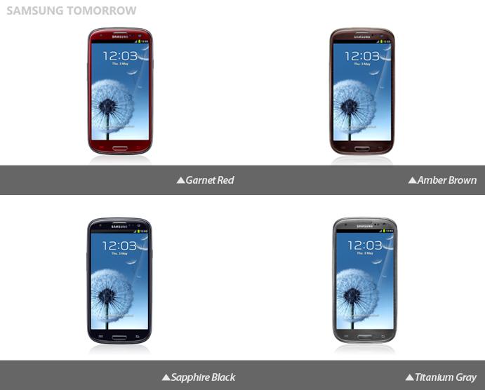 Samsung GALAXY S III reaches 20 million sales milestone in ...