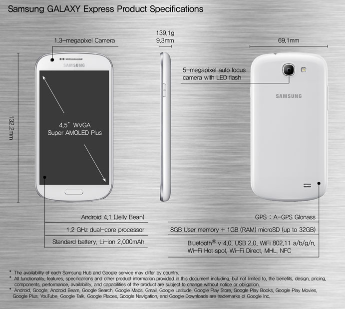 Samsung GALAXY Express Product Specifications