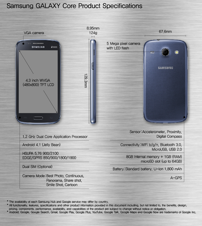 GALAXY Core Product Specifications