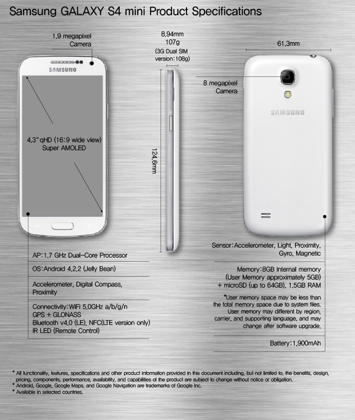 Samsung GALAXY S4 mini Product Specifications