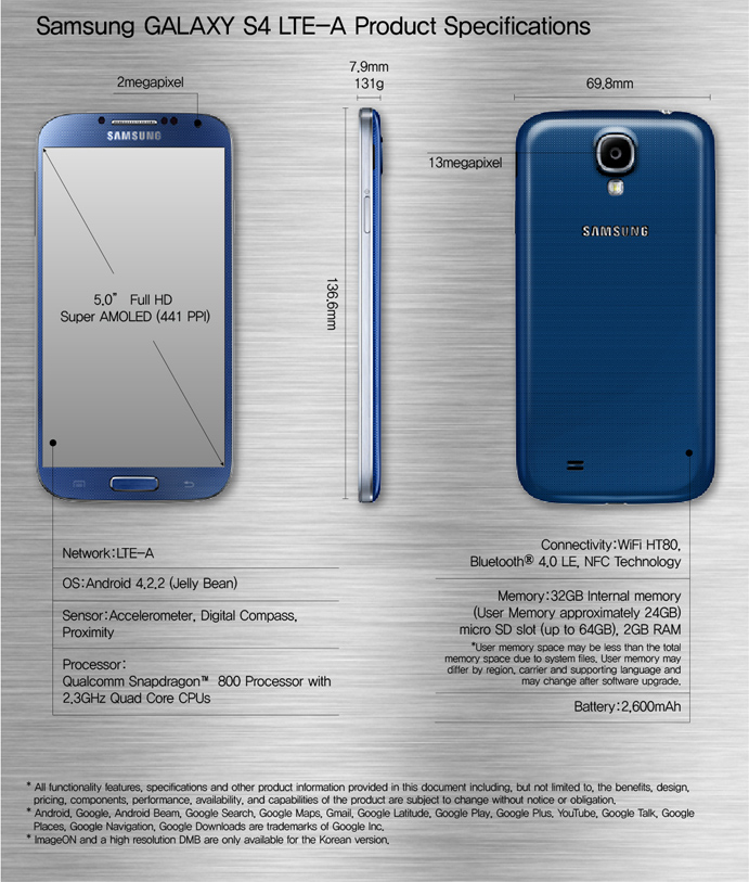 Galaxy S4 LTE-A Specifications