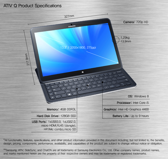ATIV Q Product Specifications