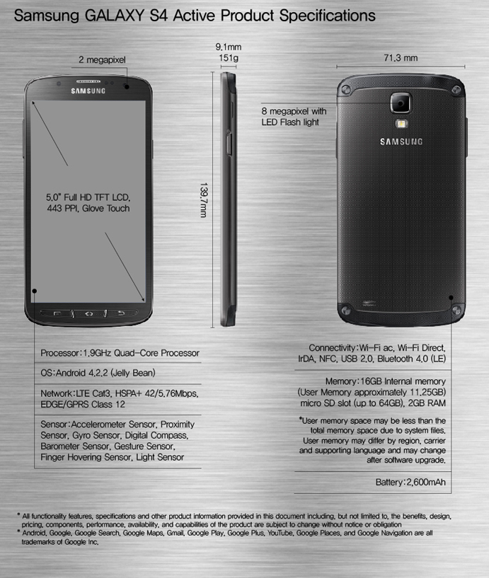 Samsung GALAXY S4 Active Product Specifications