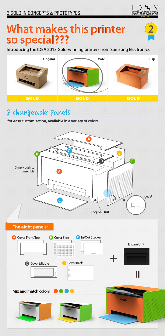 Samsung's Mate Printer Changes Its Clothes!