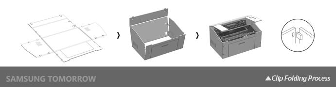 Clip Folding Process