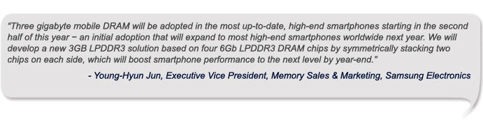 """Three gigabyte mobile DRAM will be adopted in the most up-to-date, high-end smartphones starting in the second half of this year − an initial adoption that will expand to most high-end smartphones worldwide next year. We will develop a new 3GB LPDDR3 solution based on four 6Gb LPDDR3 DRAM chips by symmetrically stacking two chips on each side, which will boost smartphone performance to the next level by year-end."