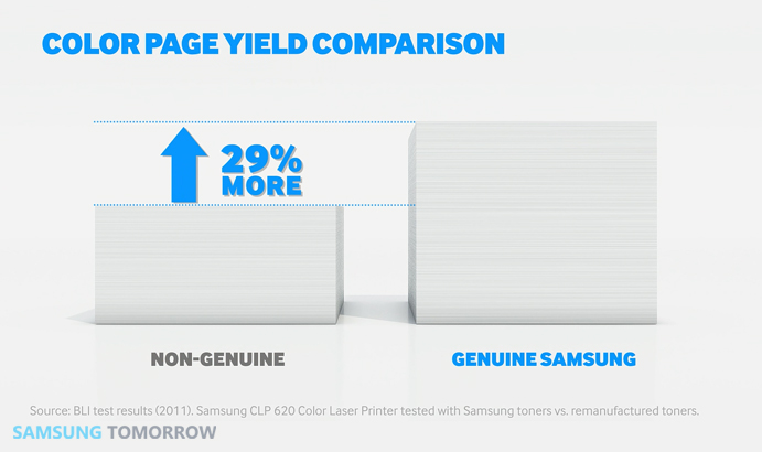 Samsung Toner : Best Value