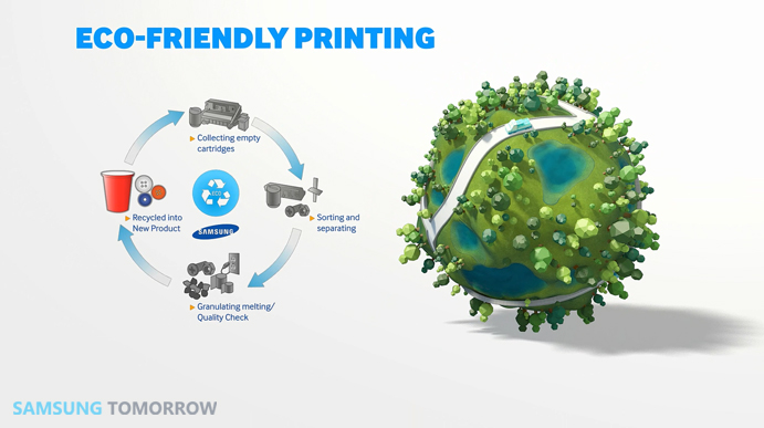 Samsung Toner: Eco-friendly printing