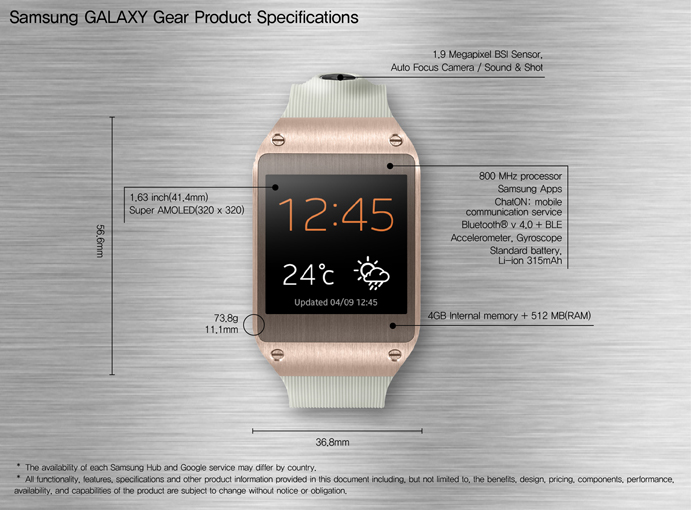 GALAXY GearProduct Spec