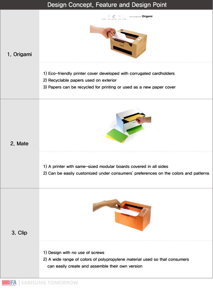2013 IDEA GOLD Award Printers