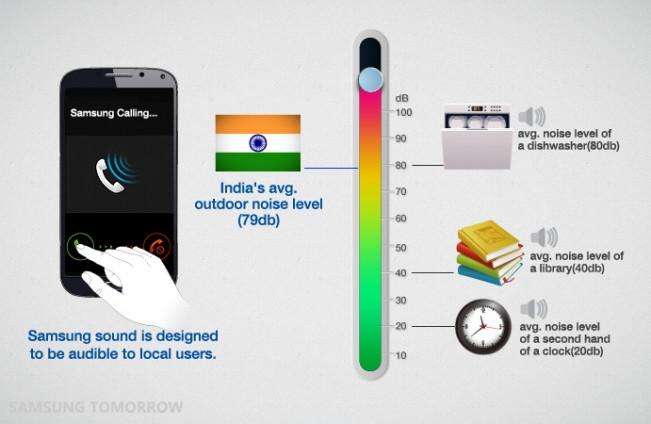Samsung localizes sound