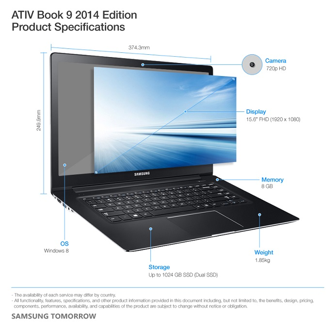 ATIV Book 9 2014 Edition Specifications