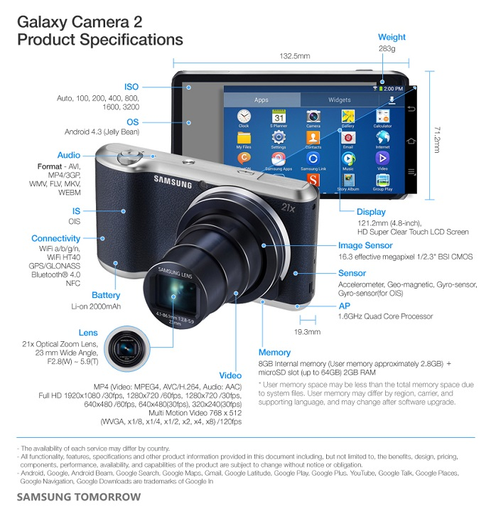 Galaxy Camera 2 Product Specifications