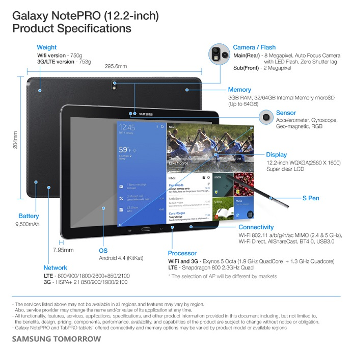 Galaxy NotePRO Specifications