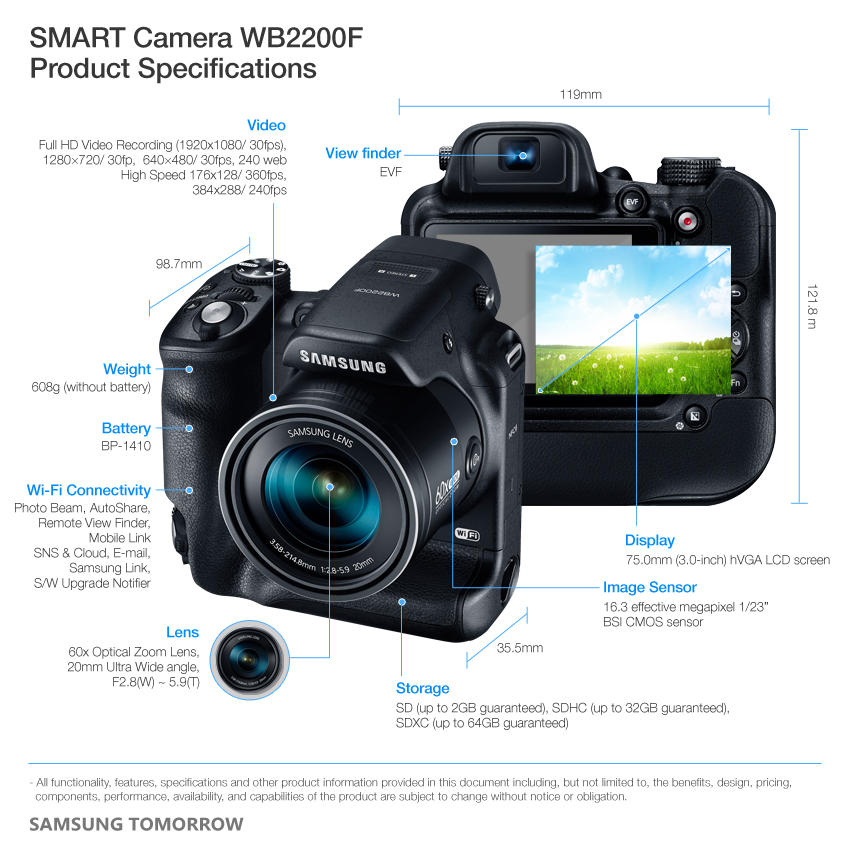 Samsung Displays its Super Bridge Long Zoom Camera WB2200F ...