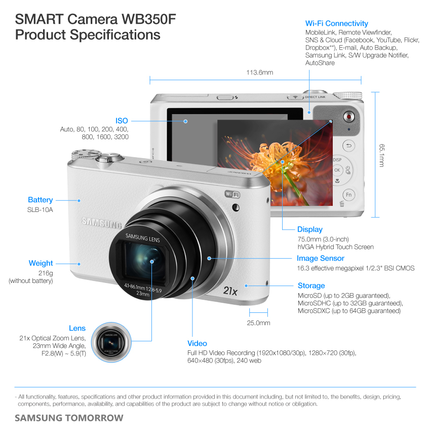 Samsung WB350F Specifications