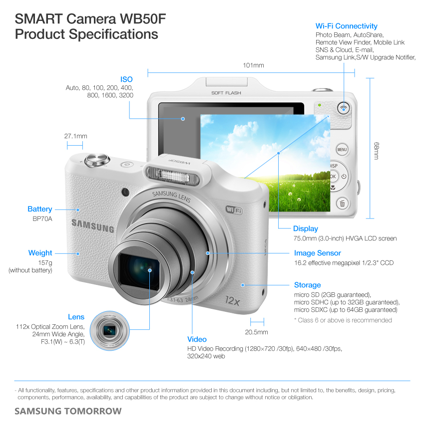 Samsung WB50F Specifications