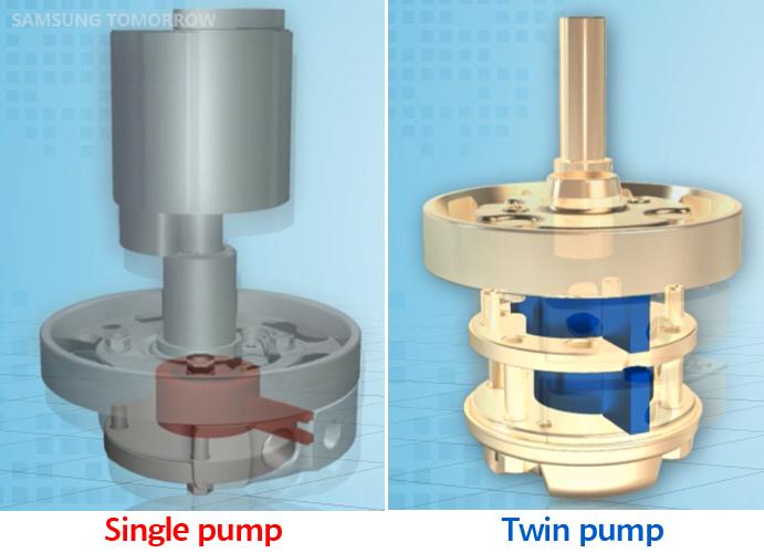 single pump, twin pump