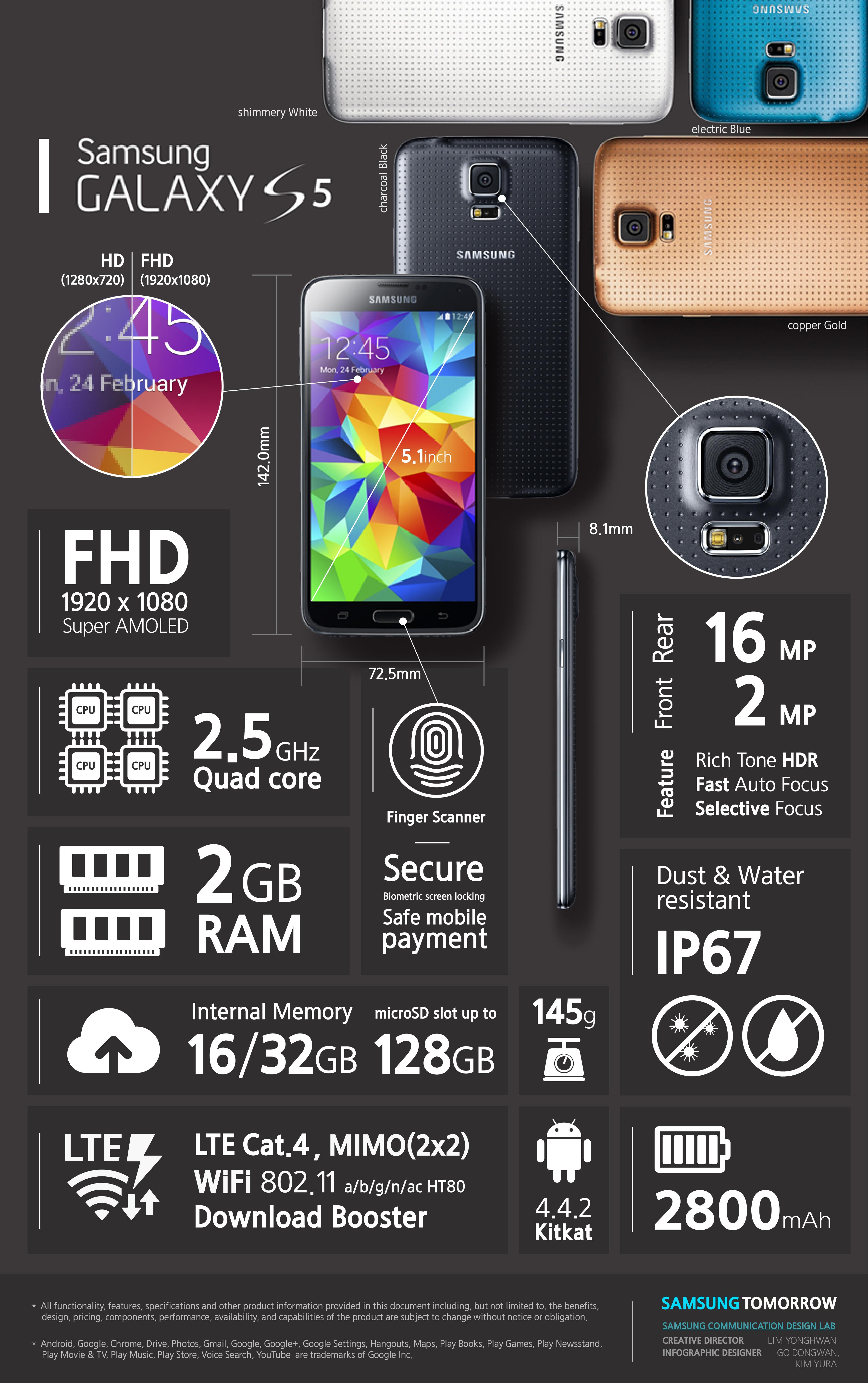 Samsung Unpacked 2014: Samsung Galaxy S5