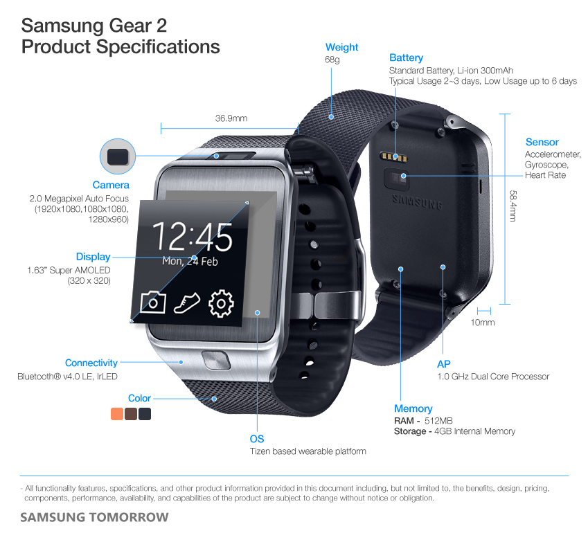 Samsung Gear 2 Product Specifications