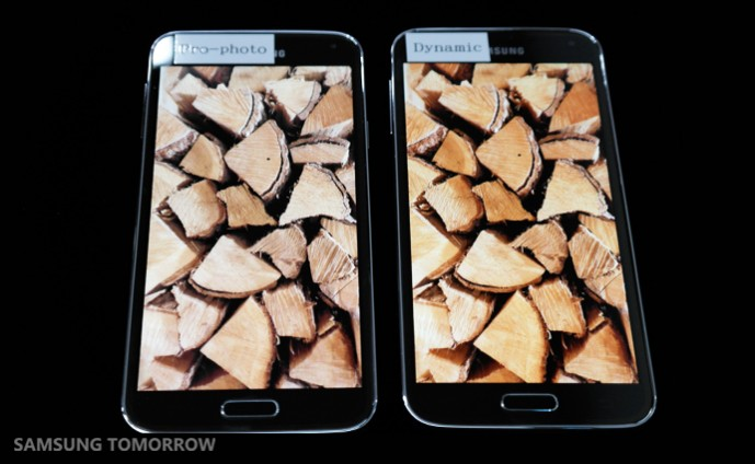 Different types of Display mode of the Galaxy S5