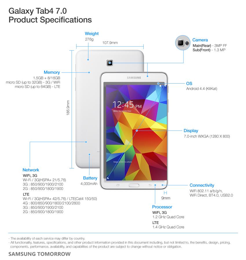 Samsung Unveils New Galaxy Tab4 Series – Samsung Global Newsroom