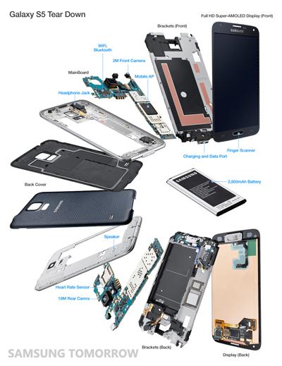 Galaxy S5 Tear Down
