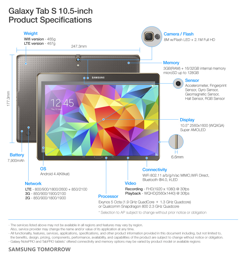 Samsung introduces Galaxy Tab S, a Super AMOLED tablet ...