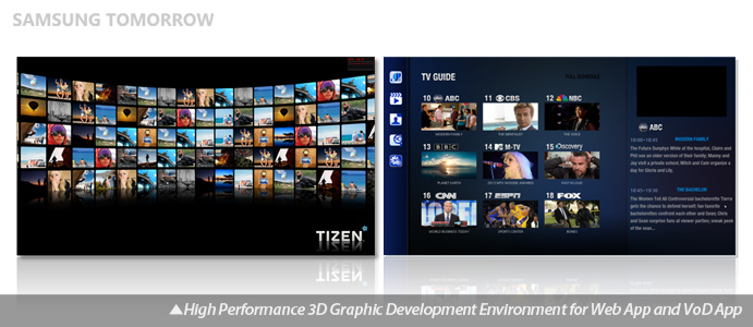 High Performance 3D Graphic Development Environment for Web App and VoD App