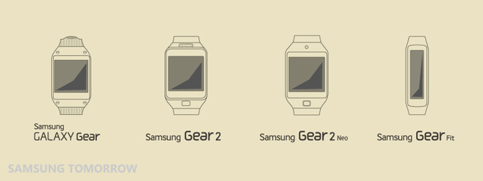 List of Samsung Wearables so far Galaxy Gear, Samsung Gear 2, Gear 2 Neo, Gear Fit