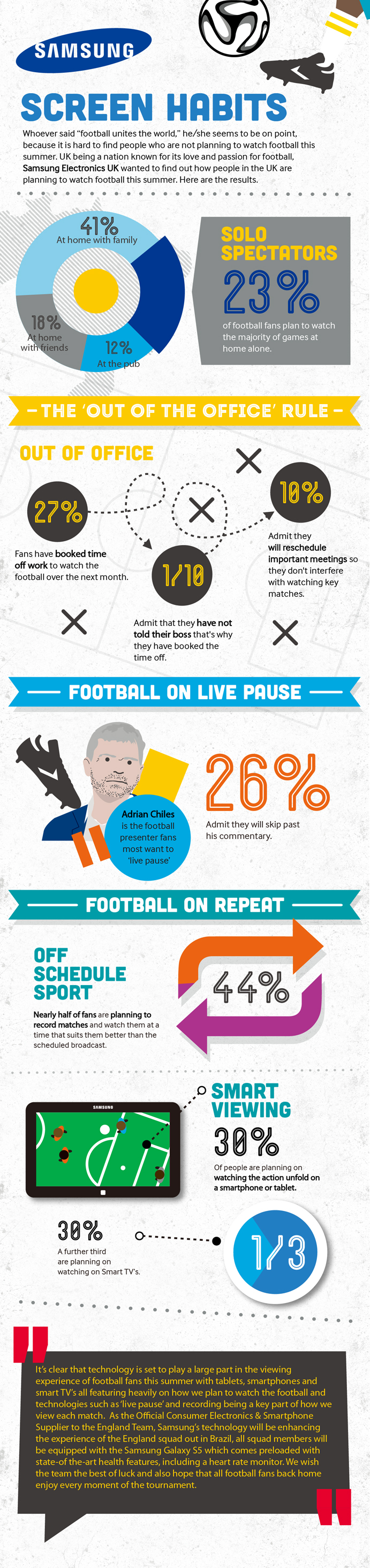 [Infographic] This is how the UK plans to watch Football