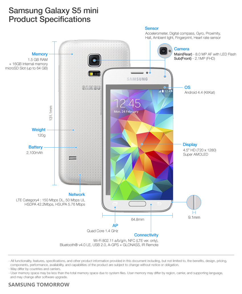 Samsung Launches Compact Stylish Galaxy S5 Mini Smartphone