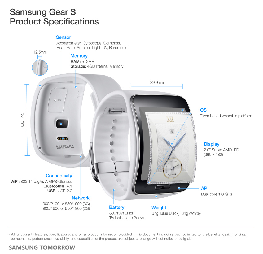 Samsung Gear S Product Specifications