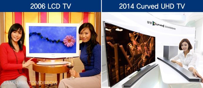 2006 vs 2014 Samsung TV