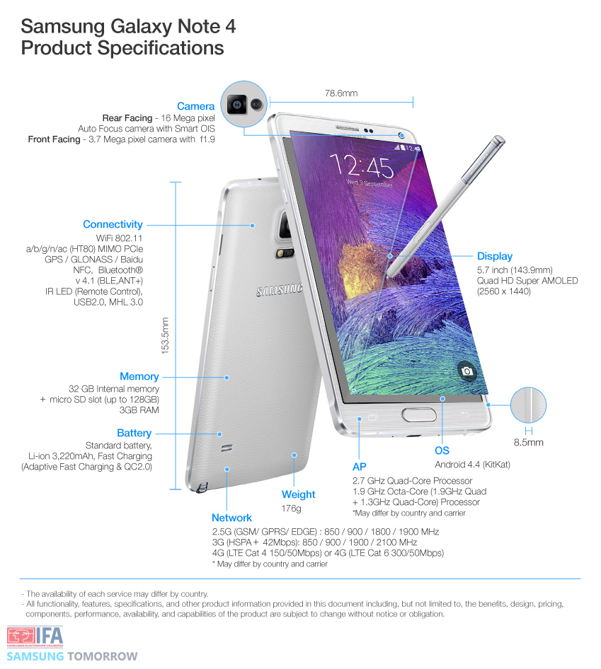 Galaxy Note 4 Specifications