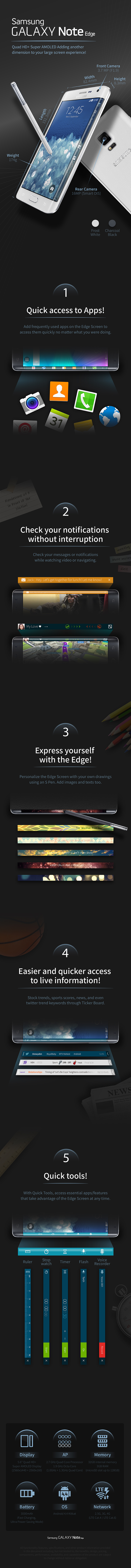 Galaxy-Note-Edge-Infographic
