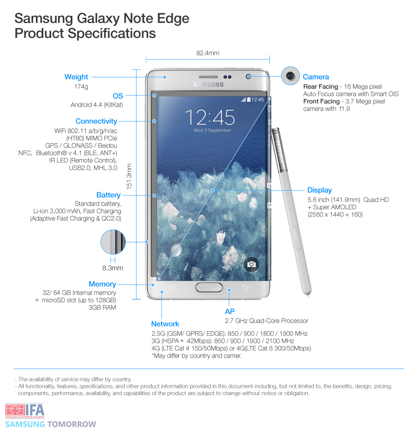Galaxy Note Edge Specifications