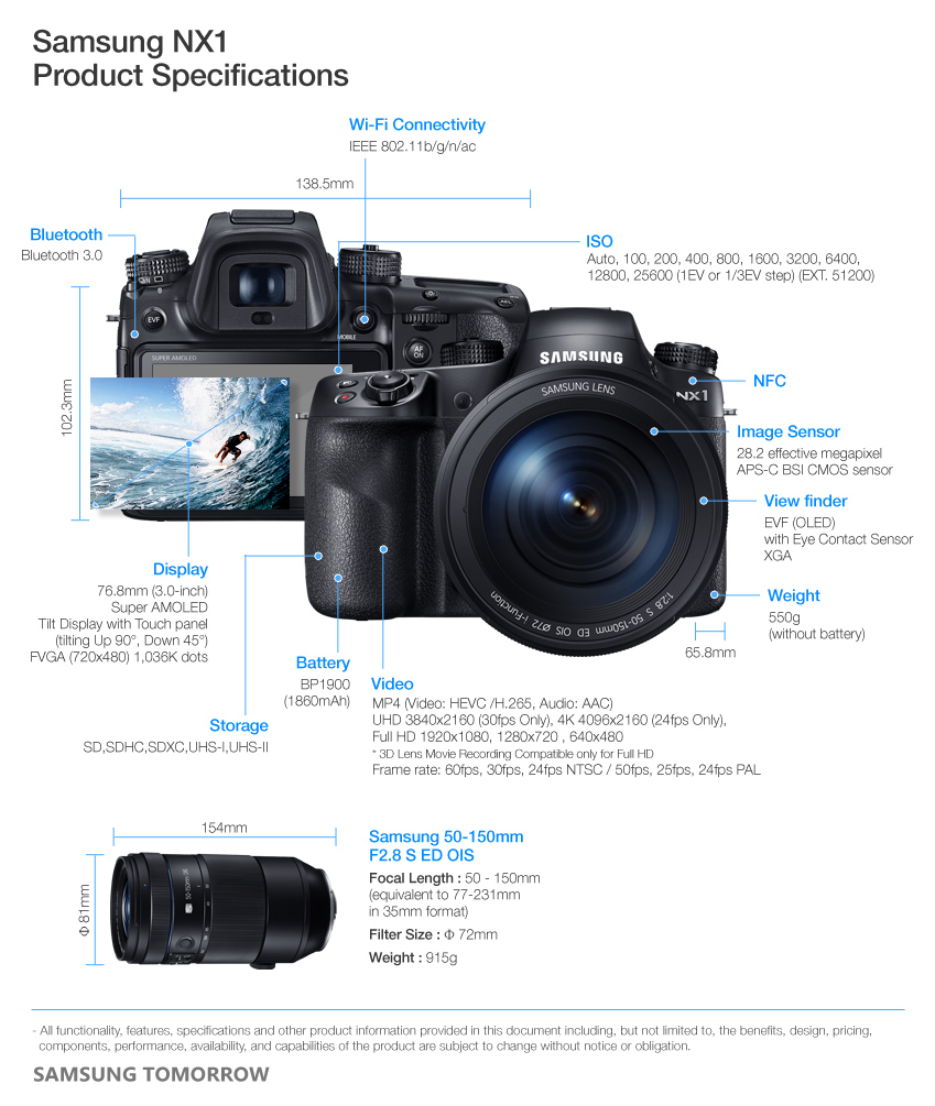 Samsung NX1 Product Specifications