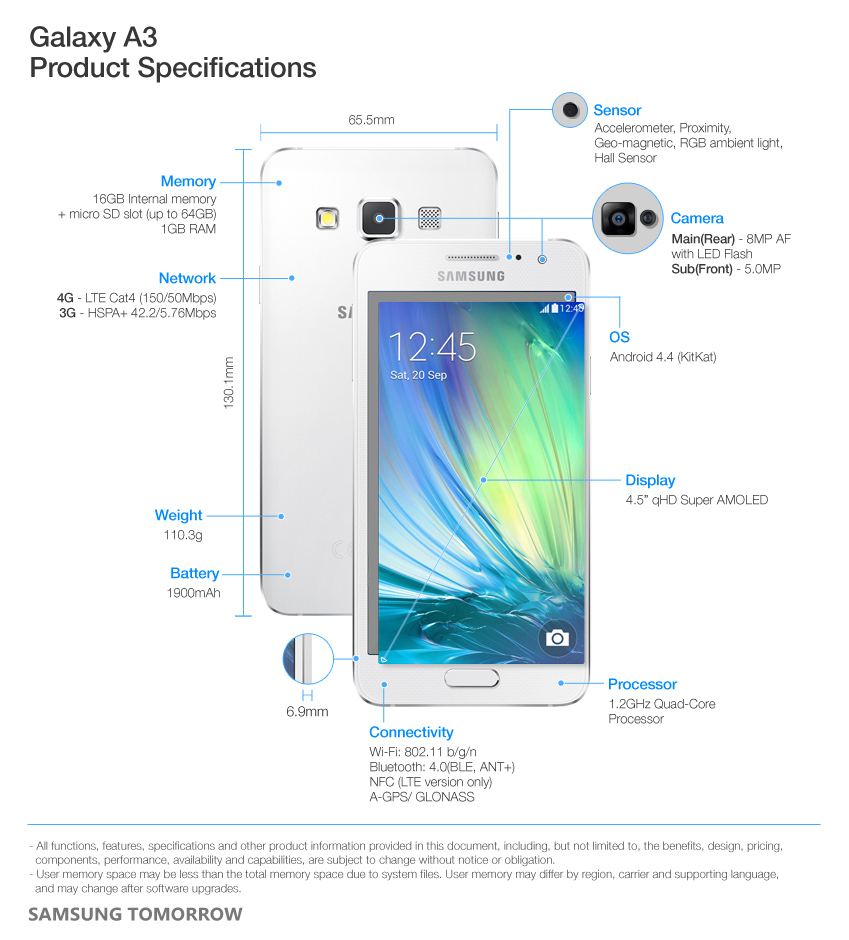 Galaxy A3 Specifications