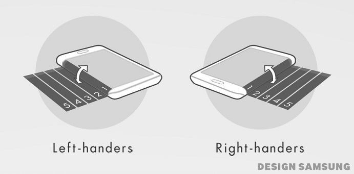 The Galaxy Note Edge provides comfortable use for both of Right and Left handers.