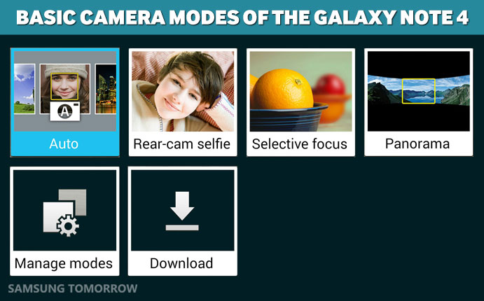 Basic Camera Modes of the Galaxy Note 4