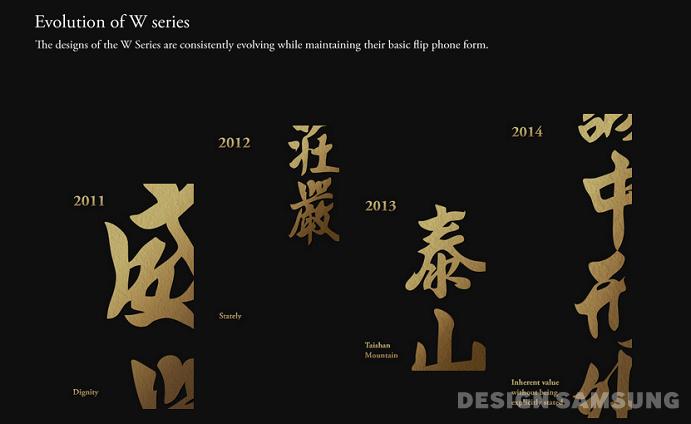 Evolution of W Series