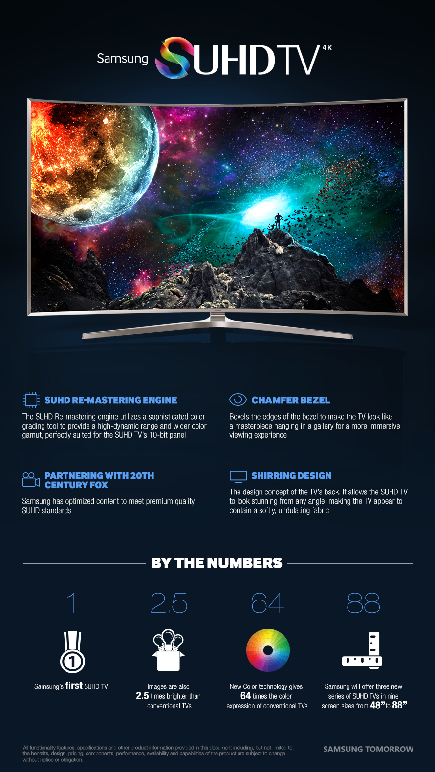 SUHD_TV_infographic