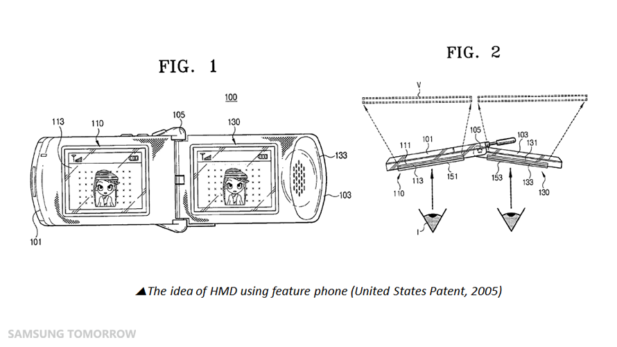 The idea of HMD using features phone (United States Patent, 2005)