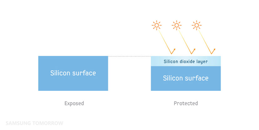 eight major steps to semiconductor fabrication, part 2 the
