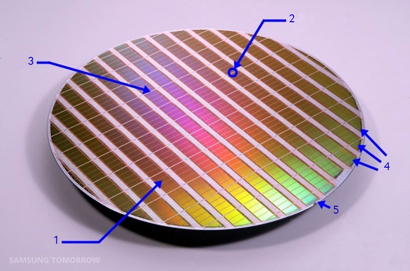 Wafer_Semiconductor_Main_4