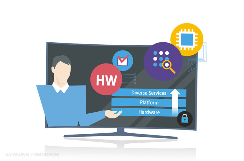 Your Personal Information is Protected on Your Samsung Smart TV