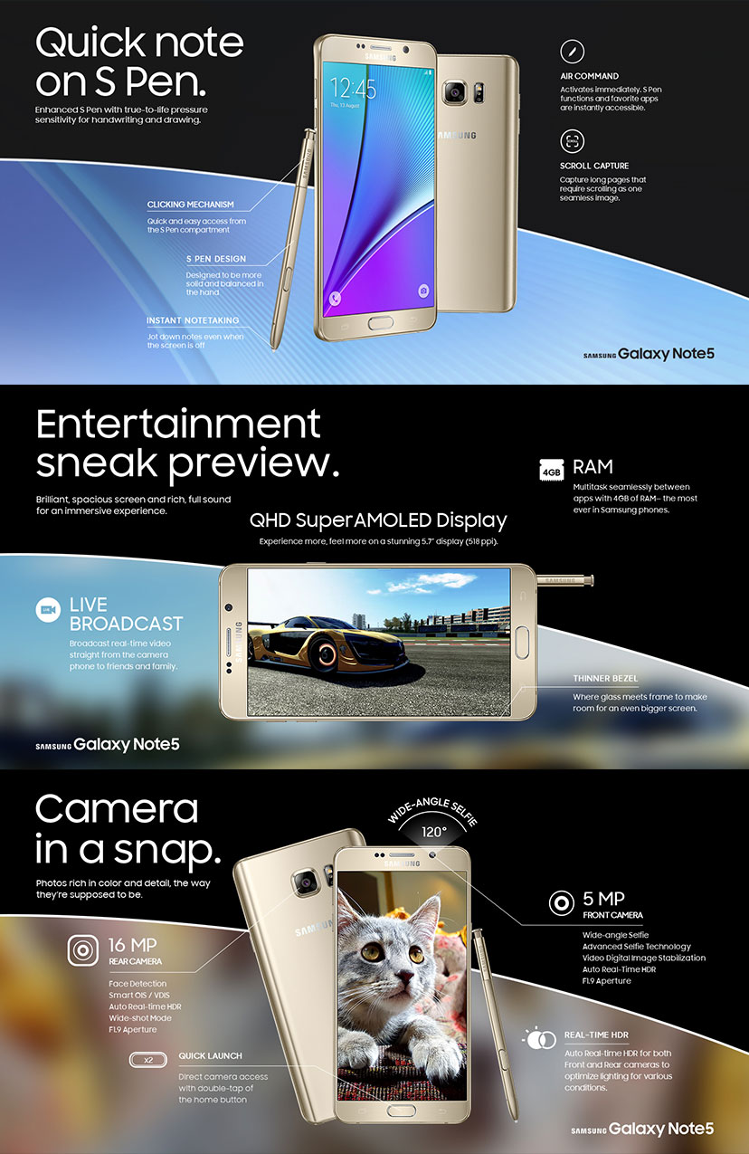 Galaxy Note5 Spec Infographic